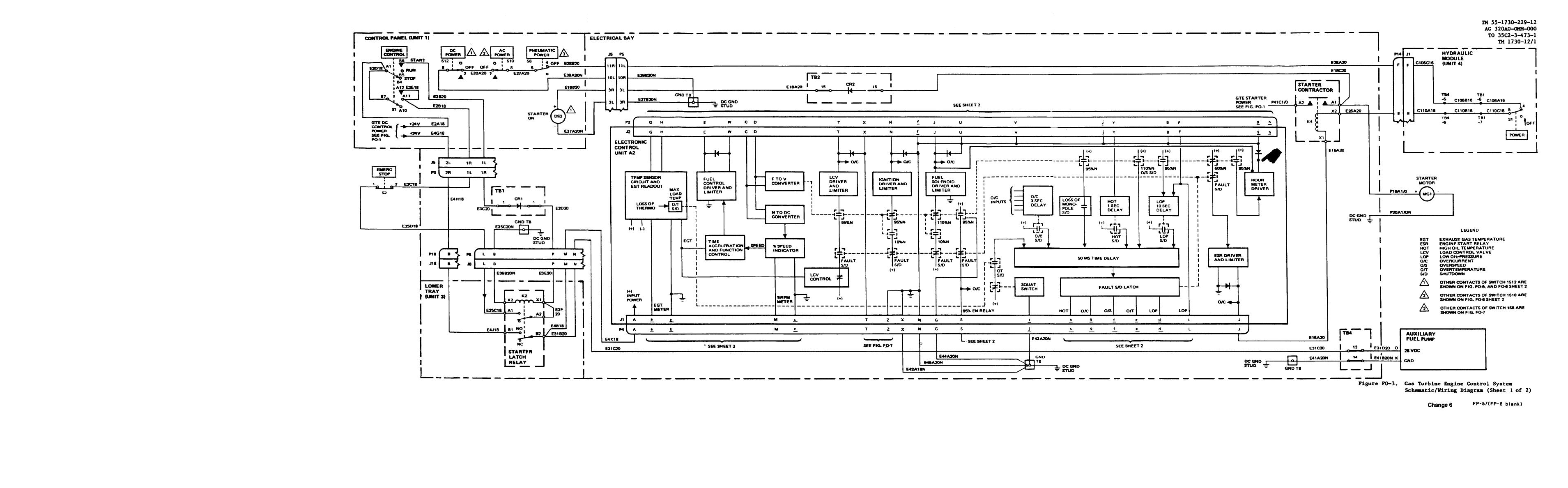 Figure Fo 3 Gas Turbine Engine Control System Schematic Wiring 2 Diagram Tm 55 1730 229 12 Power Unit Aviation Multi Output Gted Electrical Hydraulic Pneumatic Agpu Wheel Mounted Self Propelled Towable Manual Page Navigation