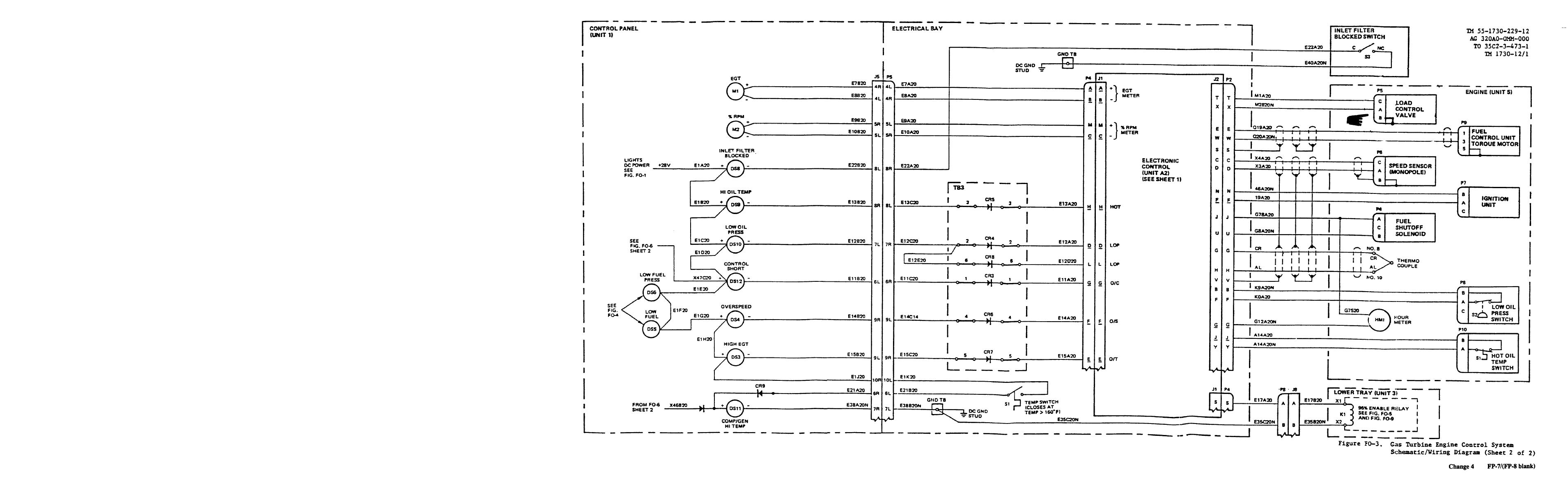 Figure Fo 3 Gas Turbine Engine Control System Schematic Wiring Diagram Tm 55 1730 229 12 Power Unit Aviation Multi Output Gted Electrical Hydraulic Pneumatic Agpu Wheel Mounted Self Propelled Towable Manual Page Navigation
