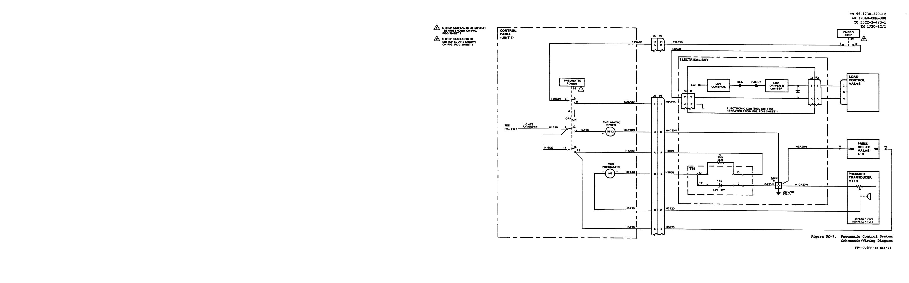 Figure Fo 7 Pneumatic Control System Schematic Wiring Diagram 120 Tm 55 1730 229 12 Power Unit Aviation Multi Output Gted Electrical Hydraulic Agpu Wheel Mounted Self Propelled Towable Manual Page Navigation