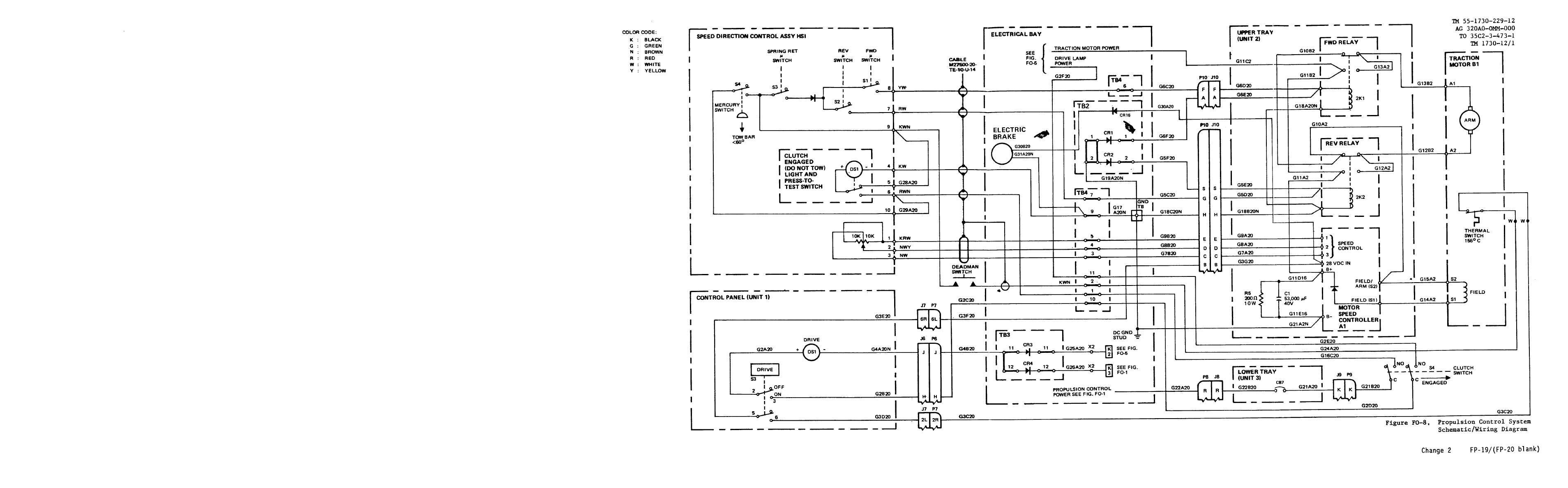 Schematic Control Diagram Wiring Posts Genie Diagrams Hydraulic And Pneumatic Figure Fo 8 Propulsion System Audio