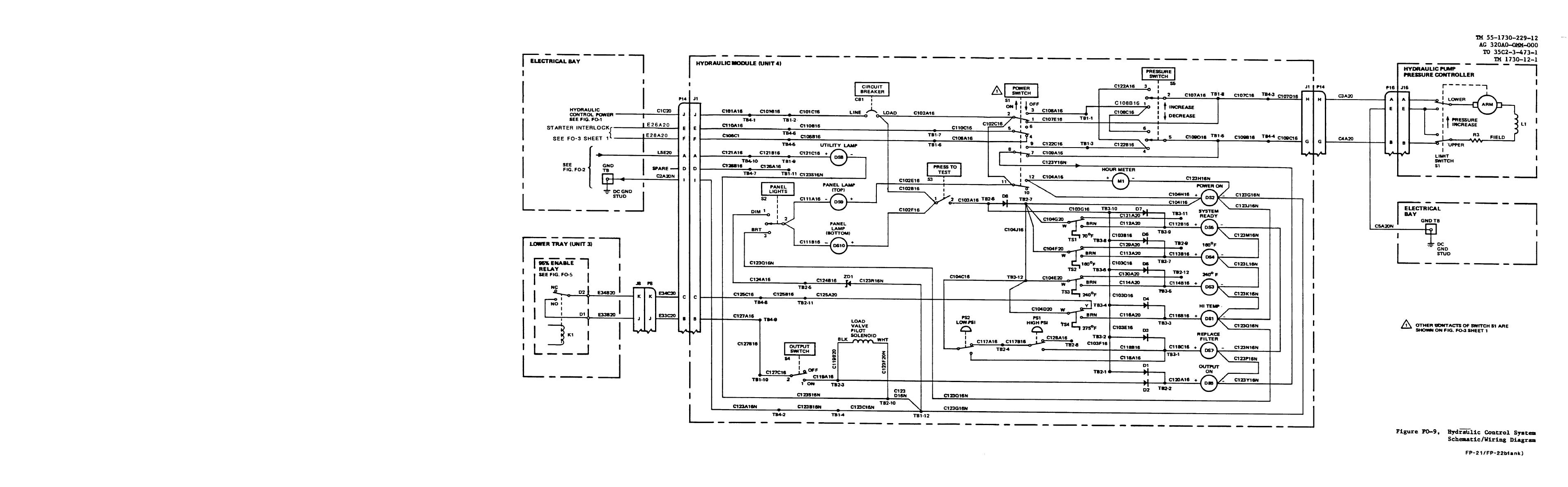 Wiring Diagram Manual For Aircraft : Figure fo hydraulic control system schematic wiring diagram